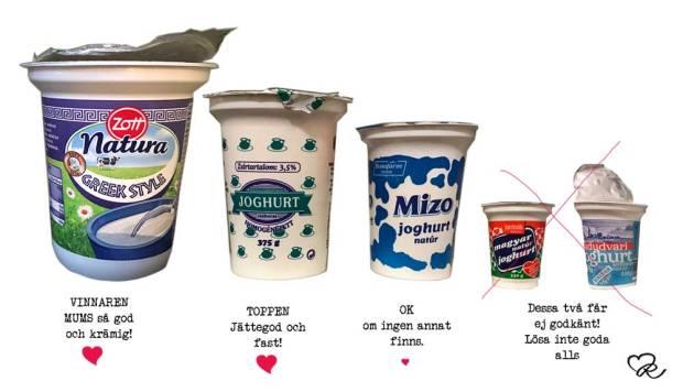 Testar joghurt i Budapest